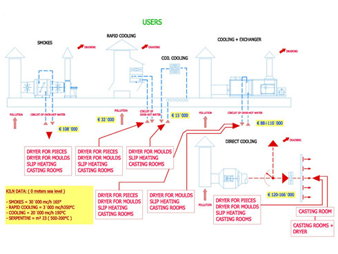 ENERGY RECOVERY DIAGRAM